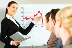 Тренинг Презентация в продажах