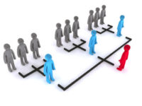 Тренинг Навыки управления отделом продаж